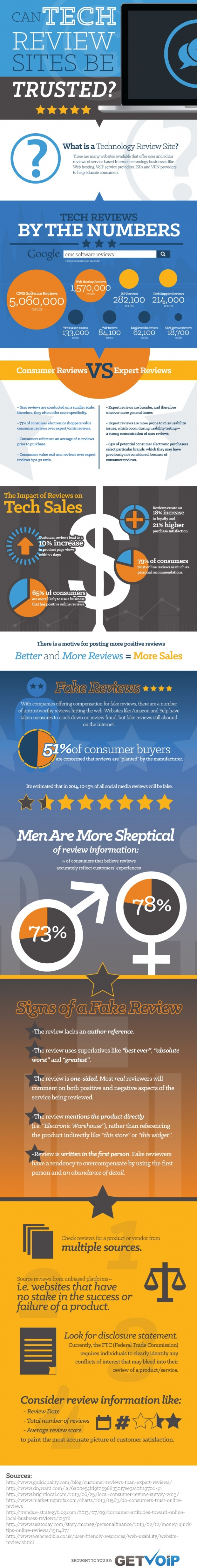getvoip-infographic-reviews_1