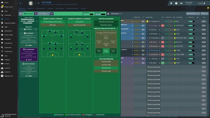 Football Manager 2019 Tactics