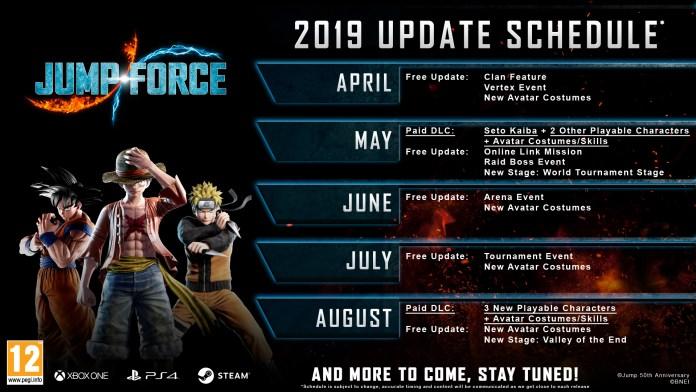 Jump Force 2019 update seto kaiba agosto dlc
