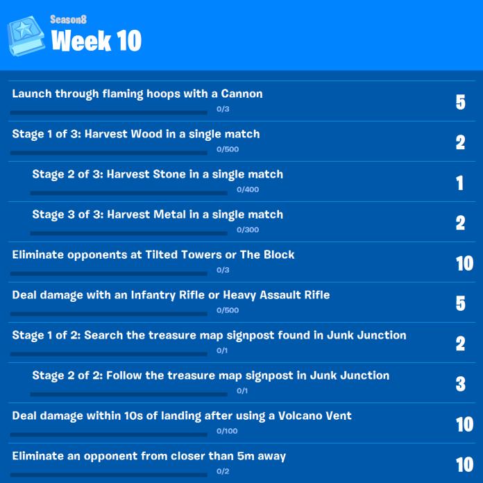 Fortnite epic games challenge week 10 Inferno Event