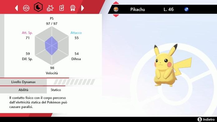 Pokémon Nintendo