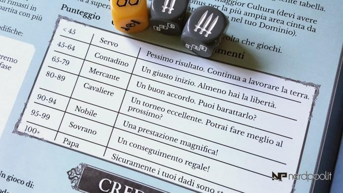 Modalità giocatore singolo di ERA: il Medioevo