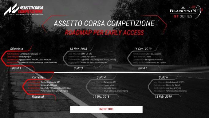 Assetto Corsa Competizione - Anteprima - PC Windows Anteprime Videogames