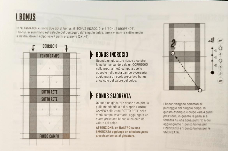 Set and Match - Recensione del gioco di tennis da tavolo! - PrètexteSAS Giochi da Tavolo Recensioni Tutte le Reviews