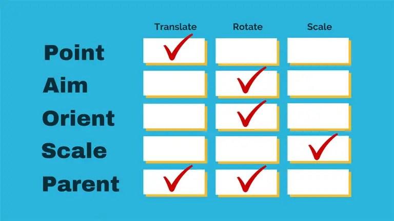 0812-Constraints_Summary
