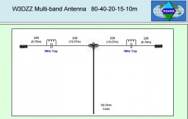 W3DZZ Multi-band Antenna 80-40-20-15-10m