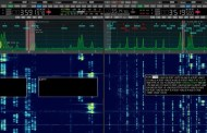 SDC Skimmer decoding PSK, RTTY, CW at the same time