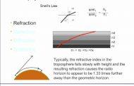 VHF propagation video released [ RSGB ]