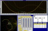 Antenna Design and Measurement Software