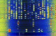 Second Test of FT8 DXpedition Mode Set for April 7