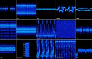 Digital Mode Operators Invited to Take Part in 2016 Most Wanted DXCC Entities Survey