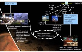 Luna Amateur Radio Transponder: A Communications Platform on the Large European Lander to support communication and payload experiments