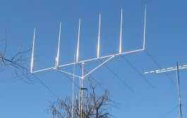 Gizmotchy Beam Antenna
