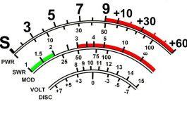 Using RF Gain Control On HF-Less Ear Fatigue [ Ham Radio Basics ]