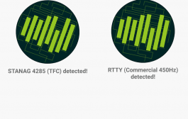 SignalID – Automatic Radio Signal Identification for Android