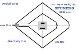 AEG Ultra Loop RX 40-80-160