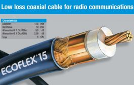 ECOFLEX 15 is a flexible low-loss coaxil cable