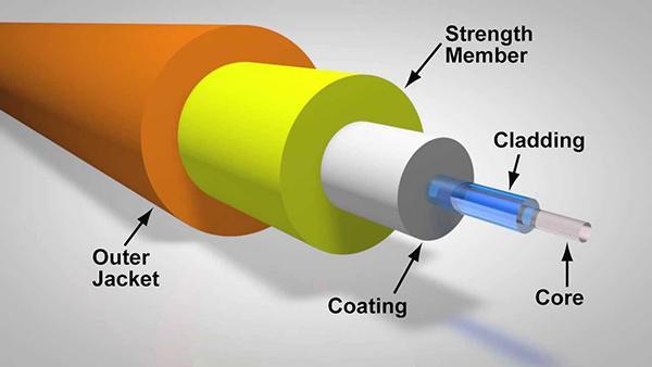 jenis-jenis kabel jaringan - kabel fiber optic
