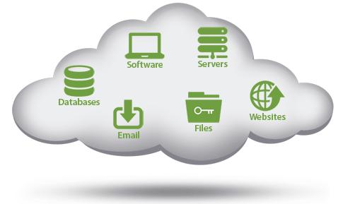 jenis-jenis hosting (cloud hosting)