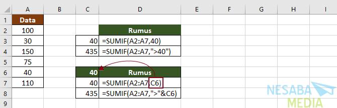Rumus Excel SUMIF I