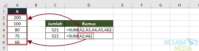 Belajar Rumus Excel SUM