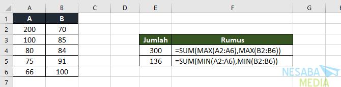 Contoh Fungsi SUM 3