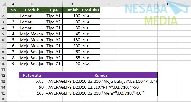 cara menghitung rata-rata dengan multi-kriteria di Excel dengan AVERAGEIFS