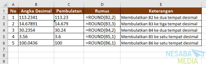 Cara Membulatkan Angka di Excel dengan fungsi ROUND I