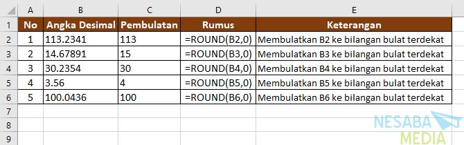 Contoh fungsi ROUND II