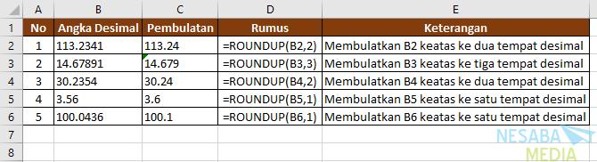Contoh fungsi ROUNDUP I