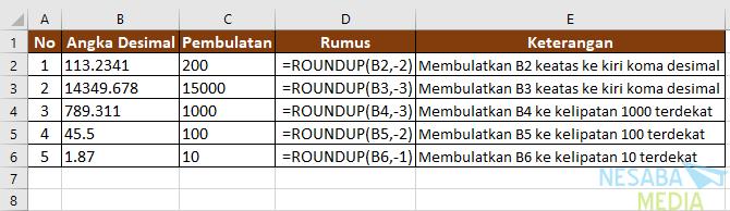 Cara Membulatkan Angka di Excel dengan fungsi ROUNDUP III