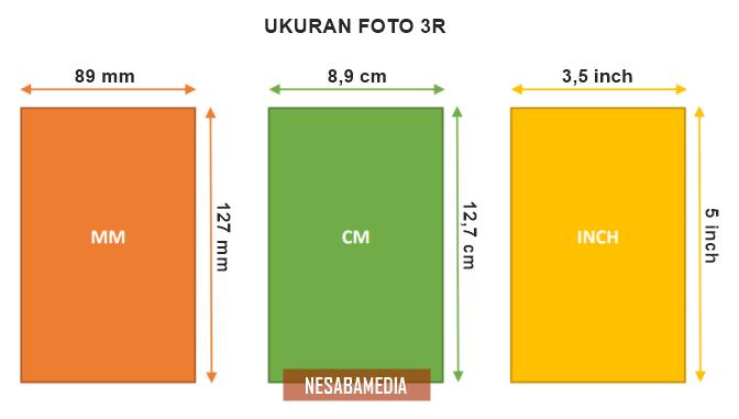Ukuran Foto 3R dalam cm mm inch
