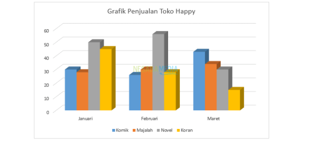 how to make a graph in word 2013