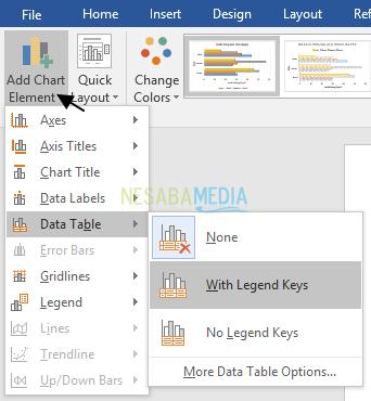 tab Design > Add Chart Element