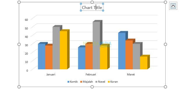 Mengubah Chart Title
