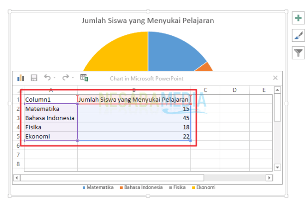 in the Chart in Microsoft PowerPoint window