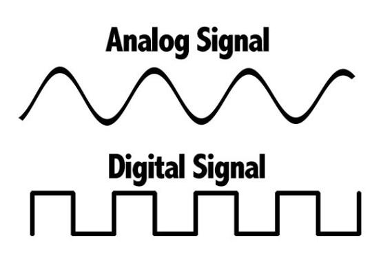 pengertian digital adalah