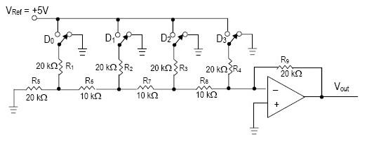 Rangkaian Dasar R2R Ladder DAC
