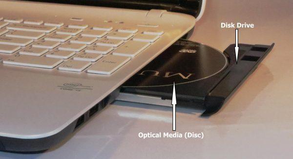 Cara kerja floppy disk