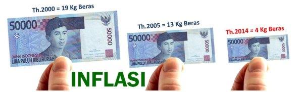 dampak inflasi pada uang