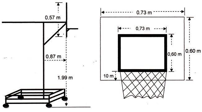 Ukuran Lapangan Bola Basket - Ring Basket