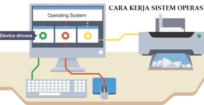Cara Kerja Sistem Operasi