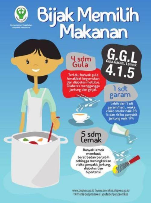 Contoh Gambar Poster tentang Layanan Masyarakat