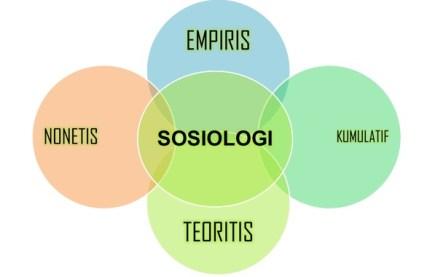 Ciri Ciri Sosiologi