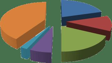 Klasifikasi Data Berdasarkan Sifat