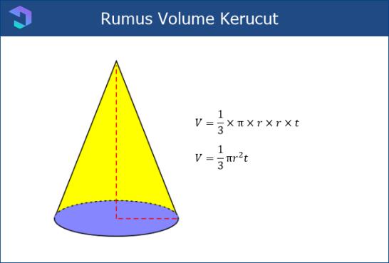 Rumus Volume Kerucut
