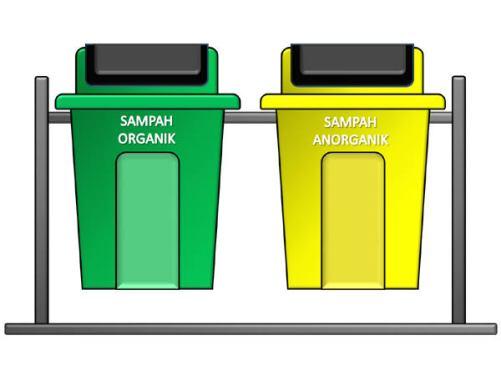 Jenis-Jenis Sampah Berdasarkan Sifatnya