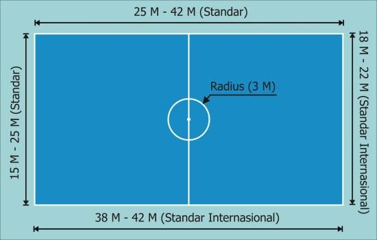 Ukuran Lapangan Futsal Internasional