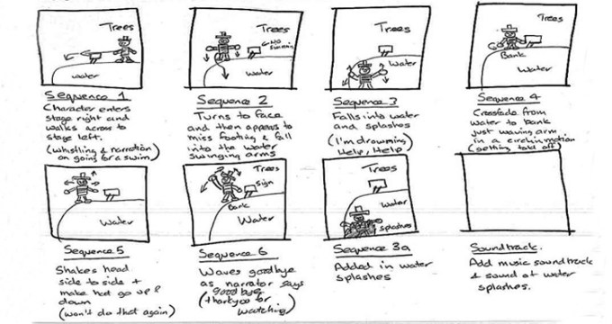 contoh storyboard manual