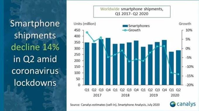 Laporan Penjualan Perusahaan Ponsel Apple Samsung Huawei